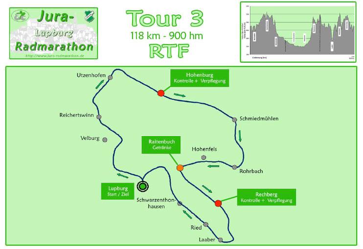 Jura Marathon Tour 3